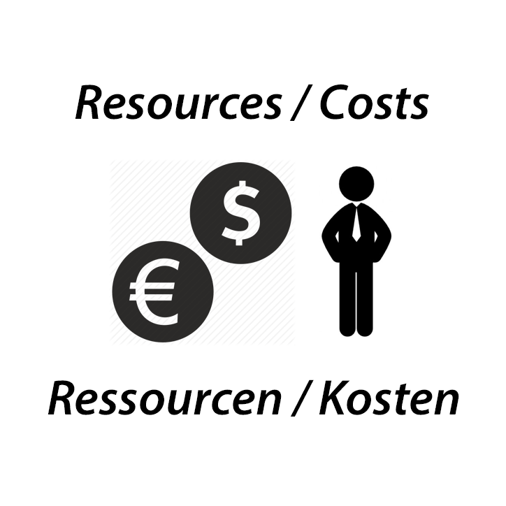 BlueProject Resources and Costs